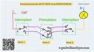 Les Va Et Vient : seb04 les sch mas lectriques de base du b timent avec ~ Dailycaller-alerts.com Idées de Décoration