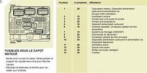 Relais Clignotant Peugeot Expert : fiat scudo 2 0 jtd an 2012 panne electrique ~ Gottalentnigeria.com Avis de Voitures