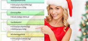 Kfa Berechnen : kalorienverbrauch artikel bei der fitness guru ~ Themetempest.com Abrechnung