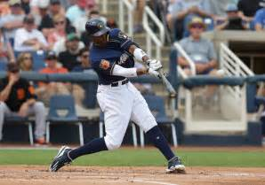 Milwaukee Brewers Approach Will Bring Future Roster Changes