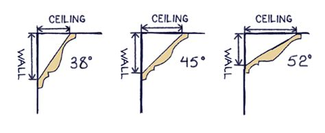 how to cut crown molding angles for kitchen cabinets how to install crown molding part 1 how to find your 9891
