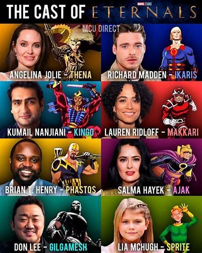Eternals Cast Marvel Phastos Jack Gender Marvels
