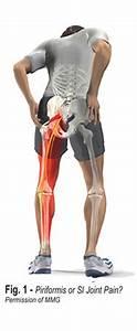 Hip Bone Pain Relief – Hip Flexor Tips