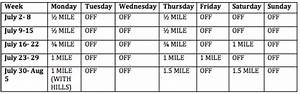 Summer Workouts - Centerville Middle School Cross Country