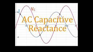 Rlc Circuits  4 Of 19  Capacitive Reactance  Phase Shift  Phasor Diagrams  Frequency  An
