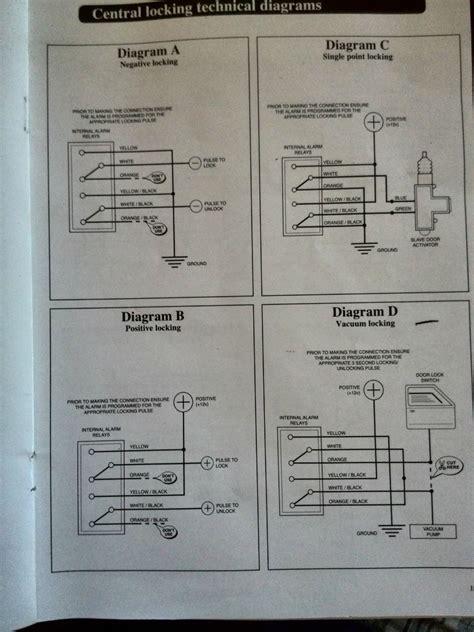 renault clio 2 wiring schematic somurich