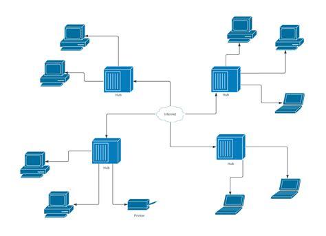 network diagram examples  templates lucidchart