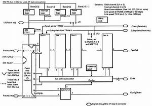 Functional Block Diagram Of Motherboard