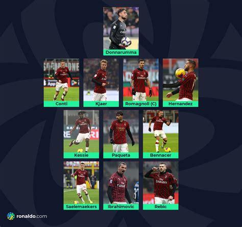 Predicted XI - AC Milan vs Juventus - ronaldo.com