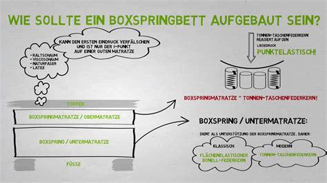 Boxspringbett Was Ist Wichtig by Boxspringbetten Aufbau Wichtige Elemente Beim