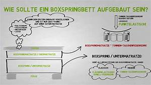 Springbox Bett Ikea : boxspringbetten aufbau wichtige elemente beim boxspringbett youtube ~ Frokenaadalensverden.com Haus und Dekorationen