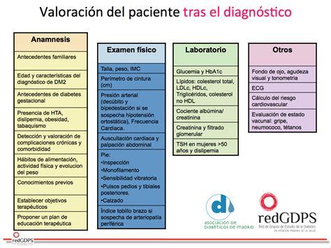 valoracion de enfermeria  paciente diabetico