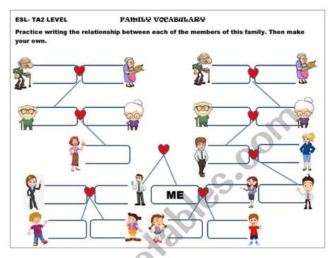 family vocabulary esl worksheet  prettysunshy