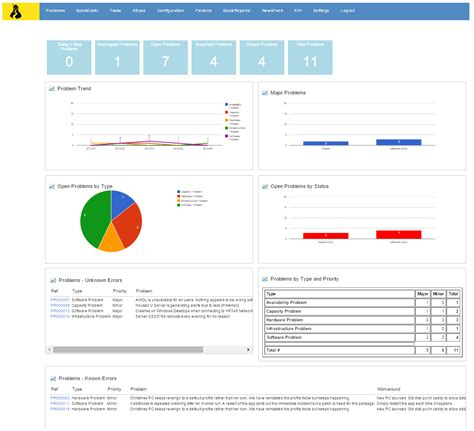 service dashboard  real time view house   hill