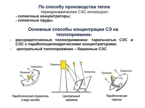 Принцип преобразования солнечной энергии в электричество