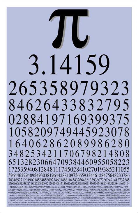 Pi Irrational Number