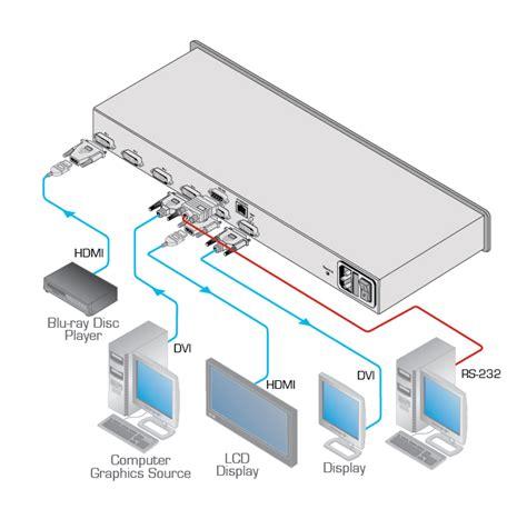 Hdcp Compliant Dvi Matrix Switcher