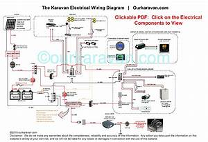 Wiring Diagram Van Conversion Images 245