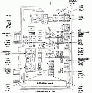 2000 Chrysler Town And Country Fuse Panel Diagram