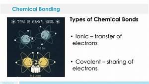 Chemical Bonding Lesson Plan  U2013 A Complete Science Lesson