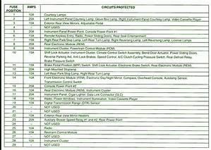 1999 Windstar Fuse Box Layout 41376 Ciboperlamenteblog It