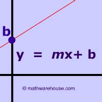 slope intercept form formula exles and practice problems