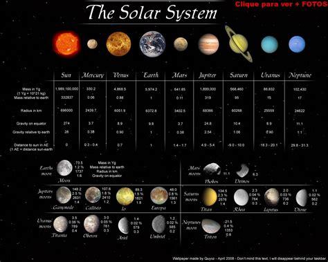 Planetas Do Sistema Solar Ideias E Dicas