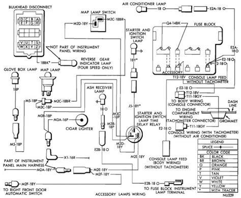 Roadrunner Wiring Diagram Indexnewspaper