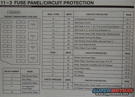 Fuse Box Diagram For 2004 Ford Crown Victorium by 1999 Ford Crown Fuse Panel Pictures And