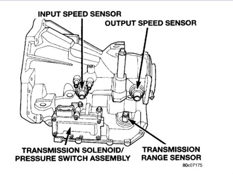 Honda Accord Shift Solenoid Location Wiring Diagram Fuse Box