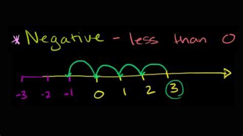 khan math worksheets khan academy fractions 3rd grade u