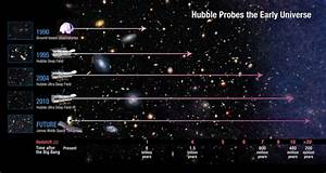 Astronomers Discover Oldest Galaxy Yet Seen | Big Bang ...