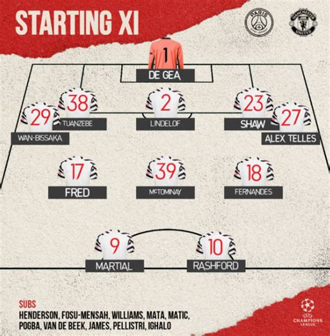 CONFIRMED: Manchester United Starting XI vs Paris Saint ...