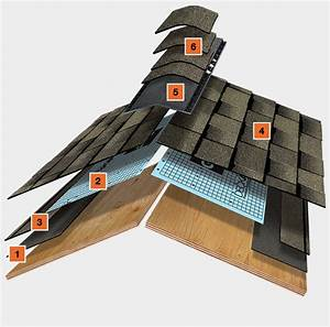 Gaf Tiger Paw 400 Sq  Ft  Premium Synthetic Roofing