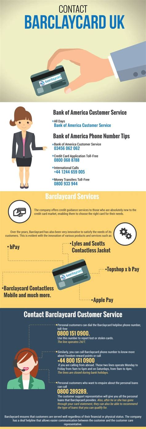 Barclays Mobile Banking Helpline by Barclaycard Customer Service 0844 306 9126 Phone Number Uk