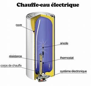 Prix D Un Chauffe Eau électrique : posts by pierre pierre kilman plombier ~ Premium-room.com Idées de Décoration