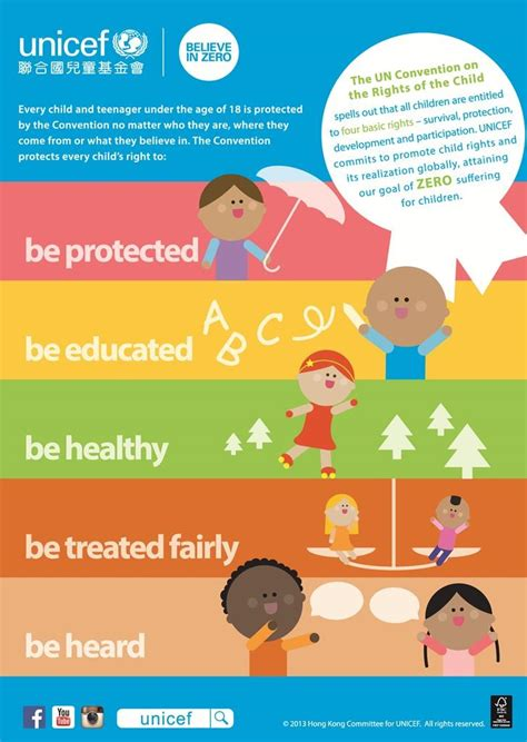 education resources learn  child rights  hong