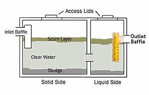 Do You Need An Effluent Filter For Your Septic System