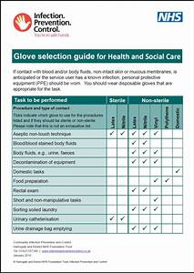 Glove Selection Guide Poster