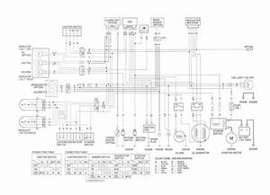 Loncin 250 Atv Wiring Diagram