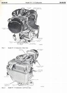 Famous Ford 300 Inline 6 Carburetor