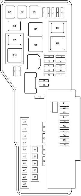 Toyota Avalon Gsx Fuse Box Diagram