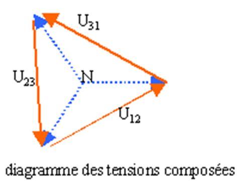 systeme triphase montage etoile montage triangle