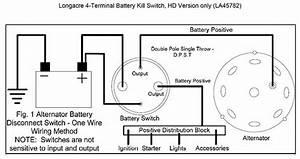 battery disconnect switch wiring diagram fuse box and With wiring a battery master switch