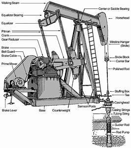 Fluid Pump Schematic : question about pumpjacks oil ~ A.2002-acura-tl-radio.info Haus und Dekorationen