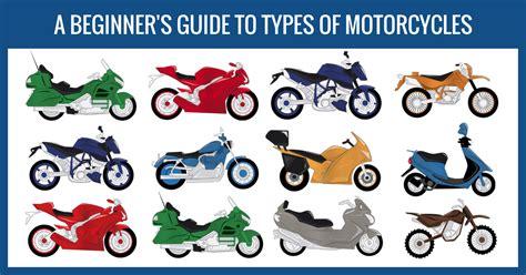 Типы мотоциклов с фотографиями, характеристиками и ценами