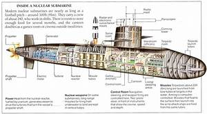314 Best Images About Submarines On Pinterest