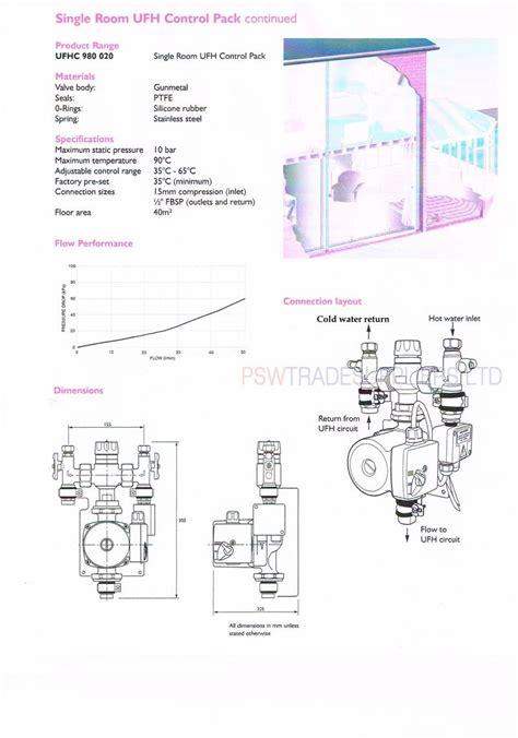 Grundfo Zone Valve Wiring Diagram by Single Zone Underfloor Heating Unit Grundfos Ups3