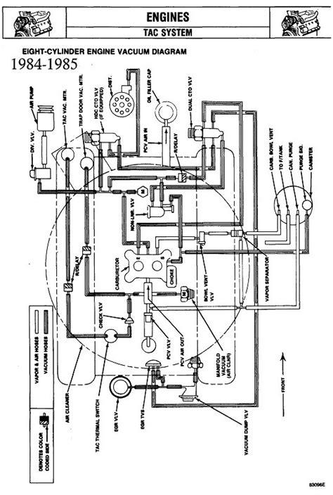 85 Cj7 Wiring Diagram by 1984 Jeep Gw Diagrams My 4x4 Truck Dreams