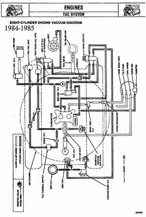1988 Jeep Wagoneer Wiring Diagrams Charliediagram Ilsolitariothemovie It